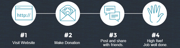 Steps to follow for Giving Tuesday